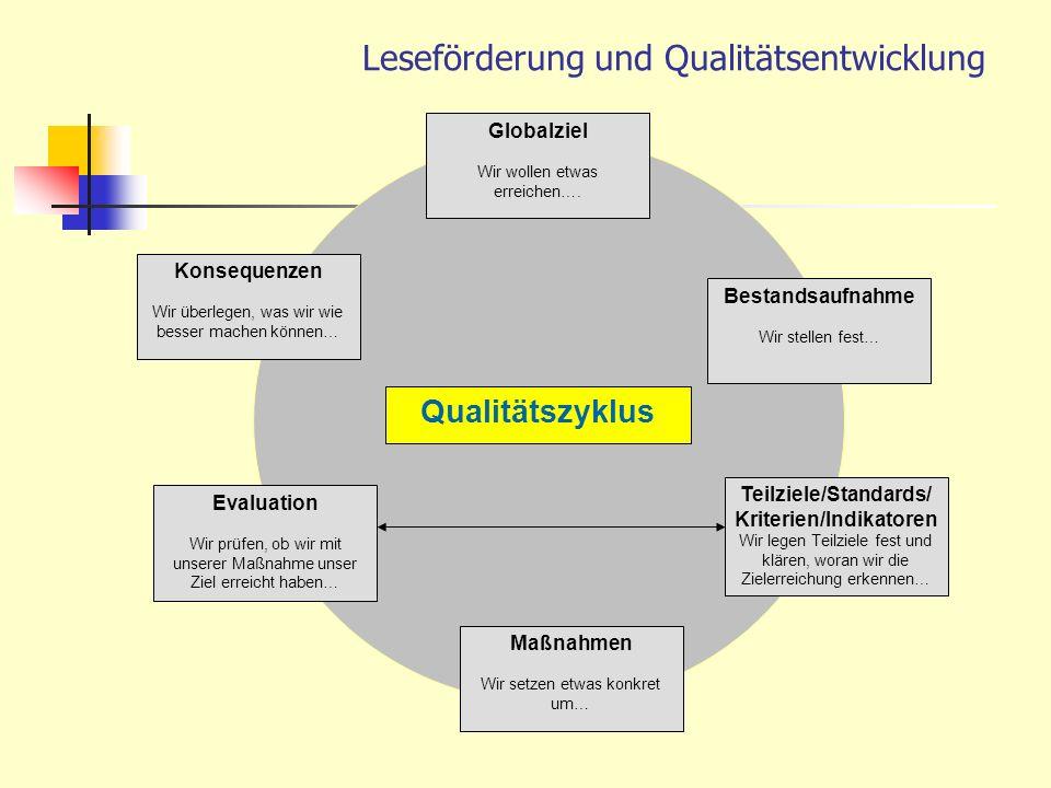Leseförderung und Qualitätsentwicklung