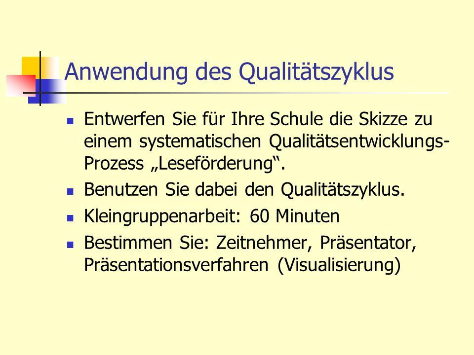 Anwendung des Qualitätszyklus