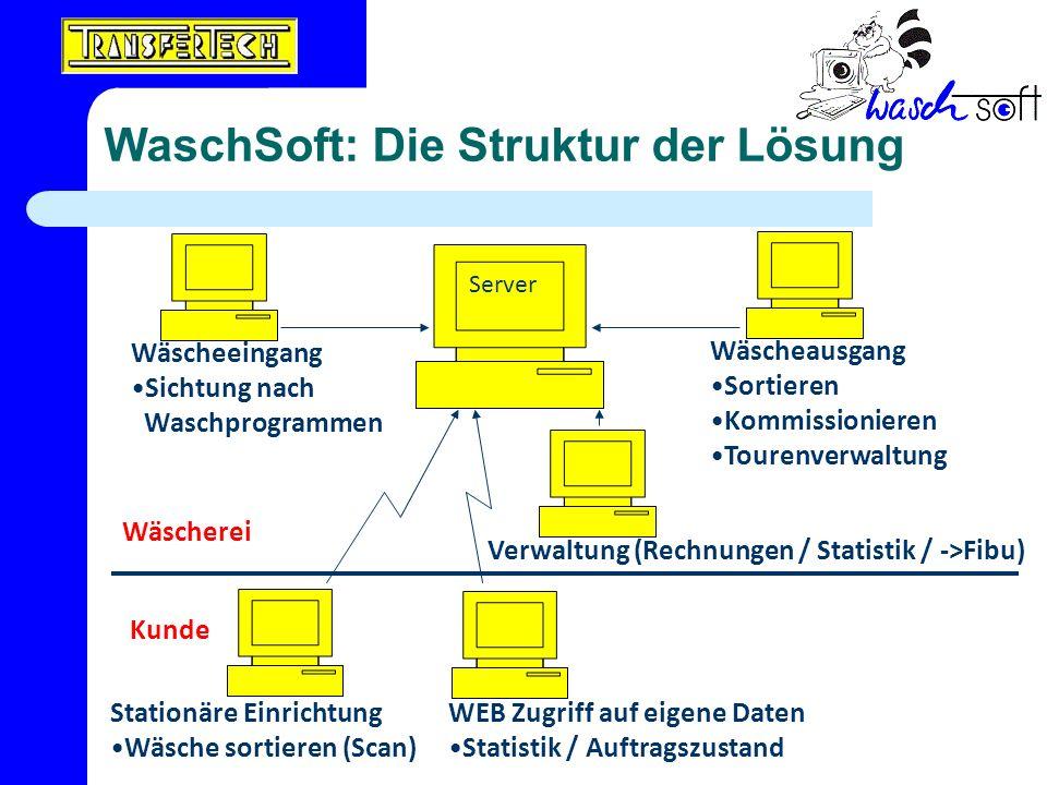 WaschSoft: Die Struktur der Lösung