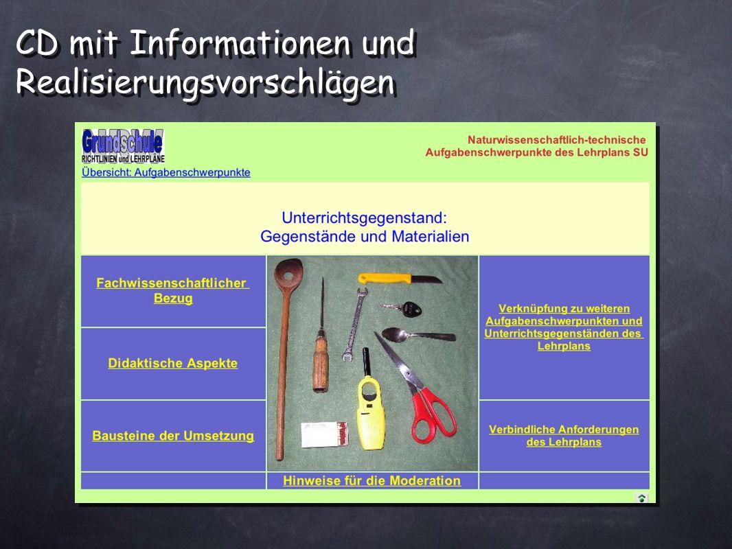 CD mit Informationen und Realisierungsvorschlägen