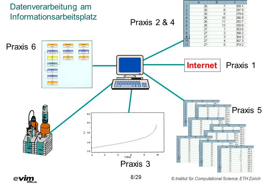 Datenverarbeitung am Informationsarbeitsplatz