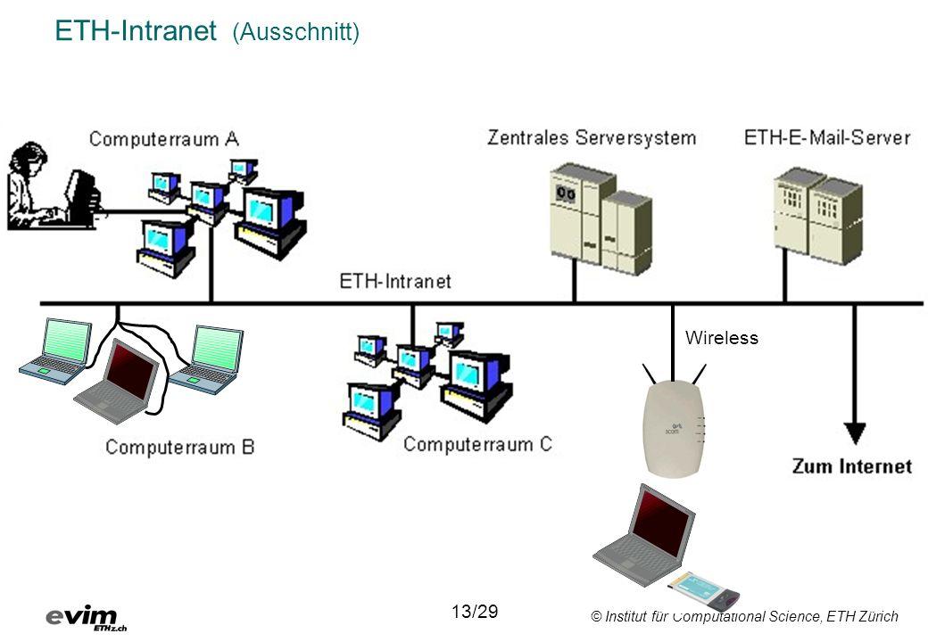 ETH-Intranet (Ausschnitt)