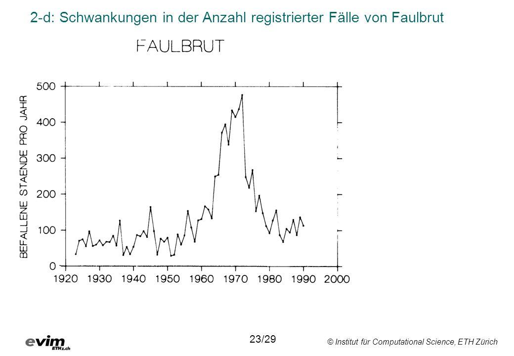 2-d: Schwankungen in der Anzahl registrierter Fälle von Faulbrut