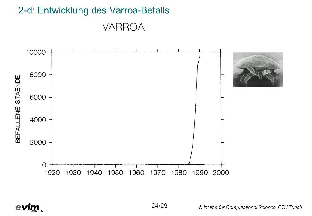 2-d: Entwicklung des Varroa-Befalls