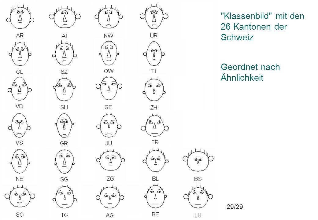 Klassenbild mit den 26 Kantonen der Schweiz