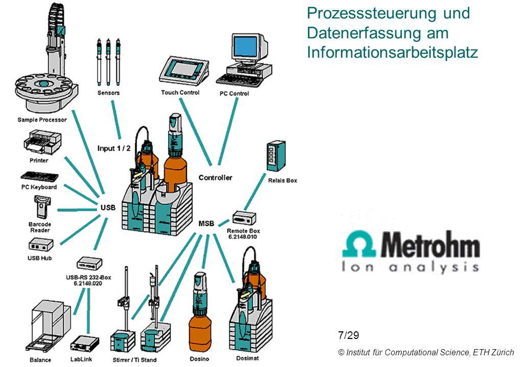 Prozesssteuerung und Datenerfassung am Informationsarbeitsplatz