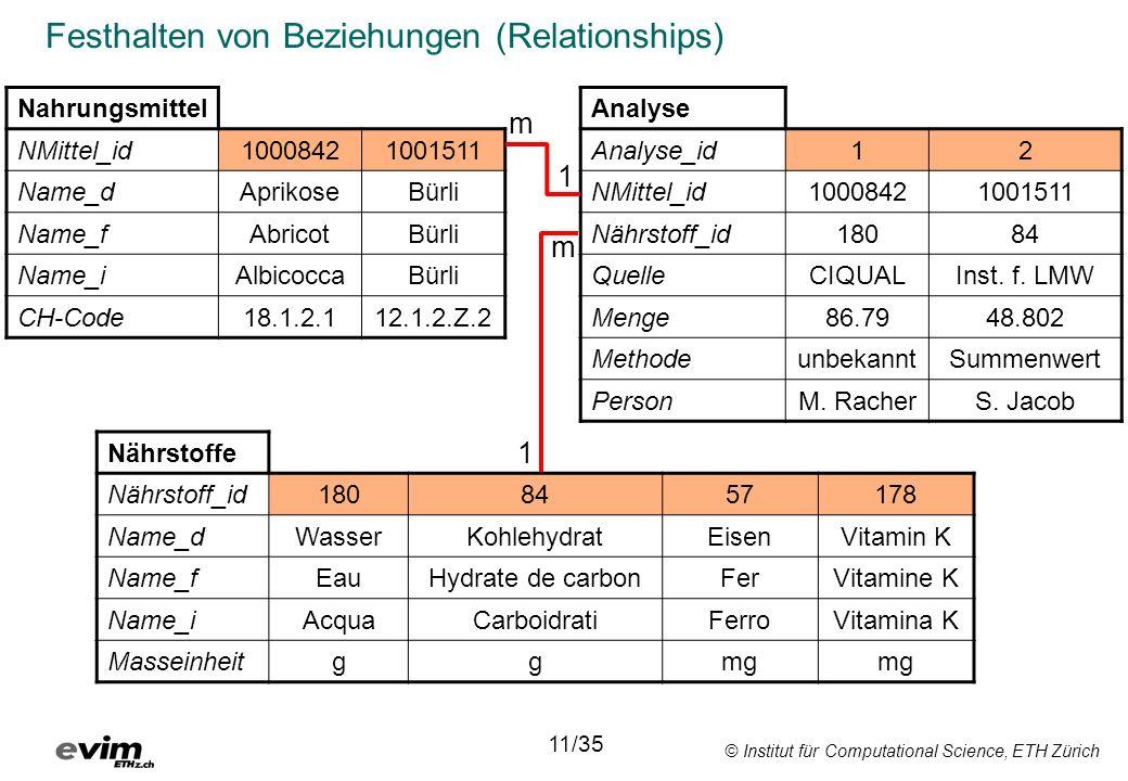 Festhalten von Beziehungen (Relationships)