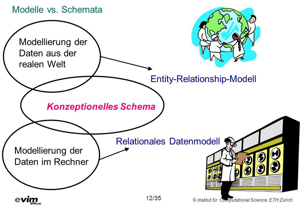 © Institut für Computational Science, ETH Zürich