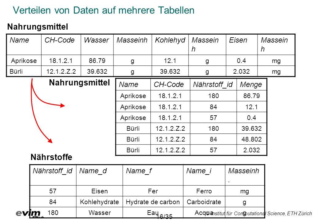Verteilen von Daten auf mehrere Tabellen