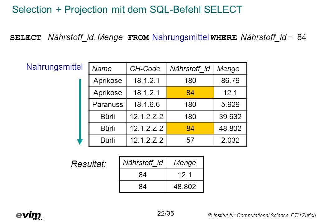 Selection + Projection mit dem SQL-Befehl SELECT