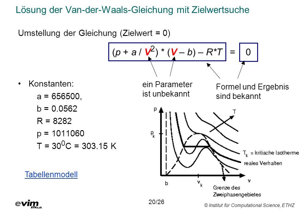 Lösung der Van-der-Waals-Gleichung mit Zielwertsuche