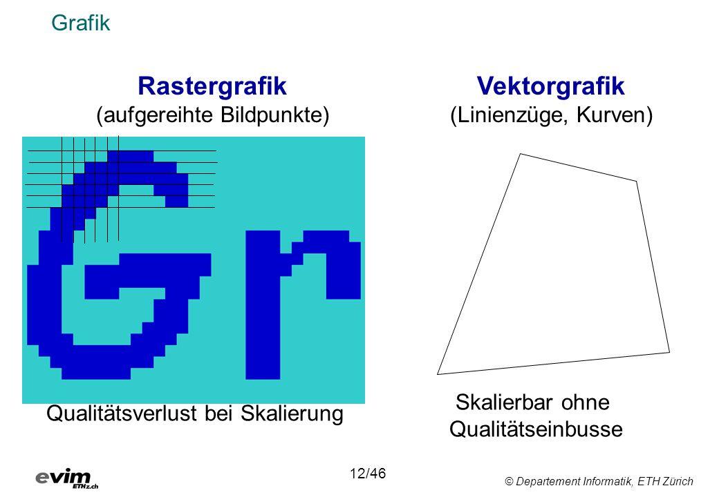 Rastergrafik Vektorgrafik