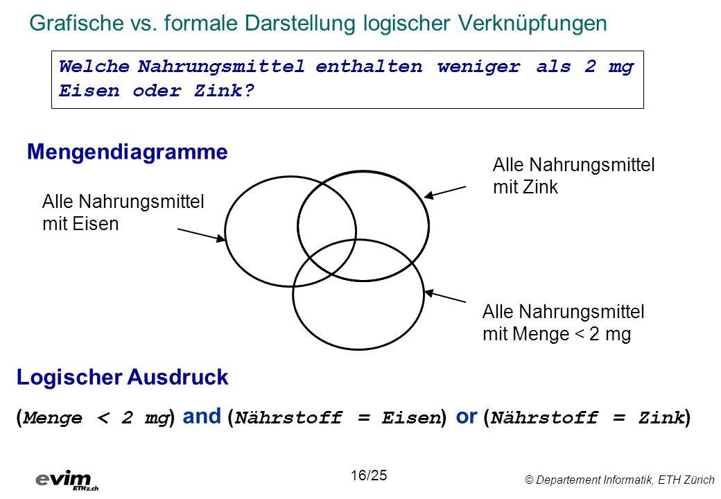 Grafische vs. formale Darstellung logischer Verknüpfungen