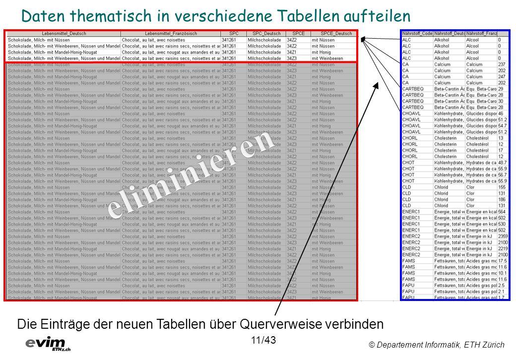 Daten thematisch in verschiedene Tabellen aufteilen