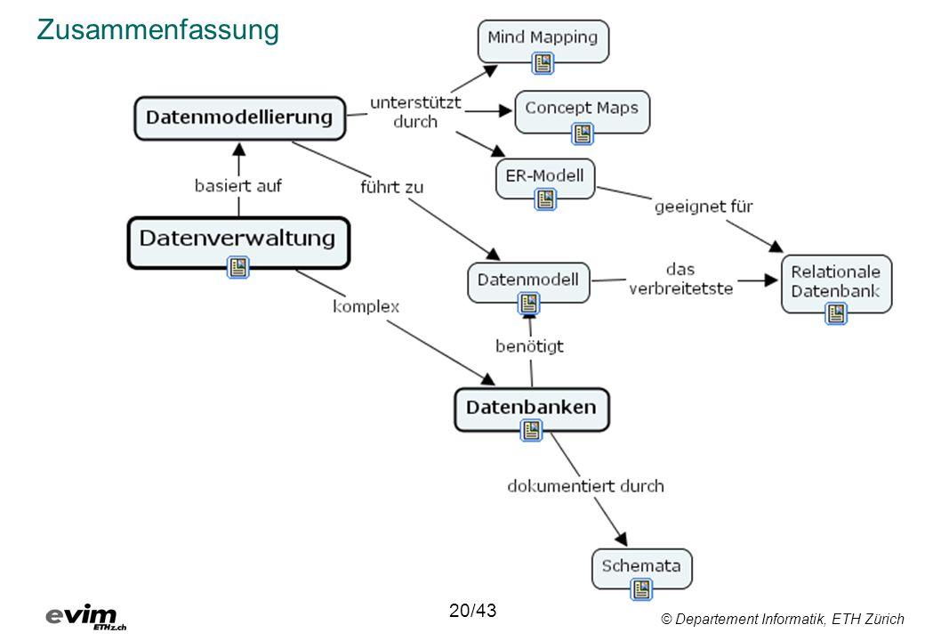 Zusammenfassung 20/43 © Departement Informatik, ETH Zürich