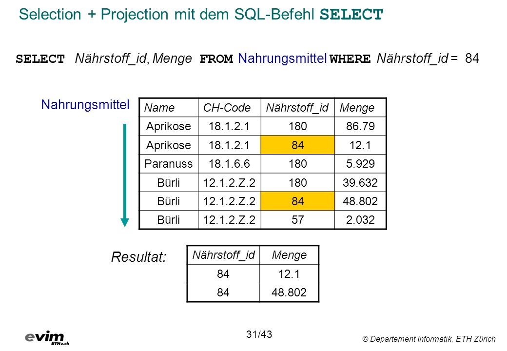 Selection + Projection mit dem SQL-Befehl SELECT