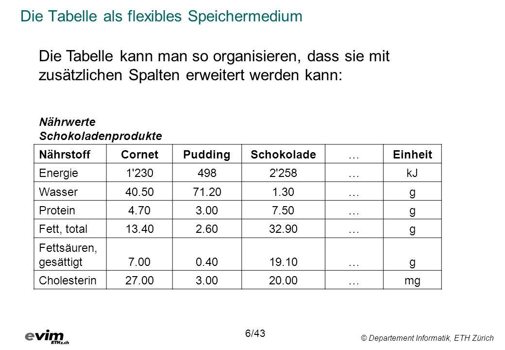 Die Tabelle als flexibles Speichermedium
