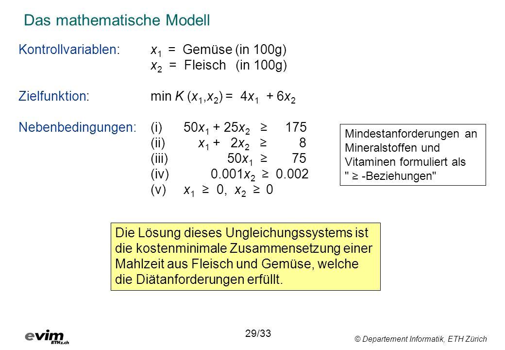 Das mathematische Modell