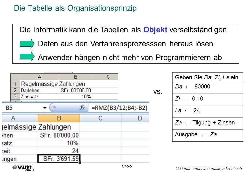 Die Tabelle als Organisationsprinzip