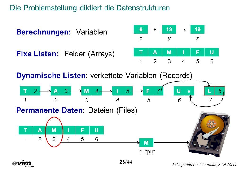Die Problemstellung diktiert die Datenstrukturen