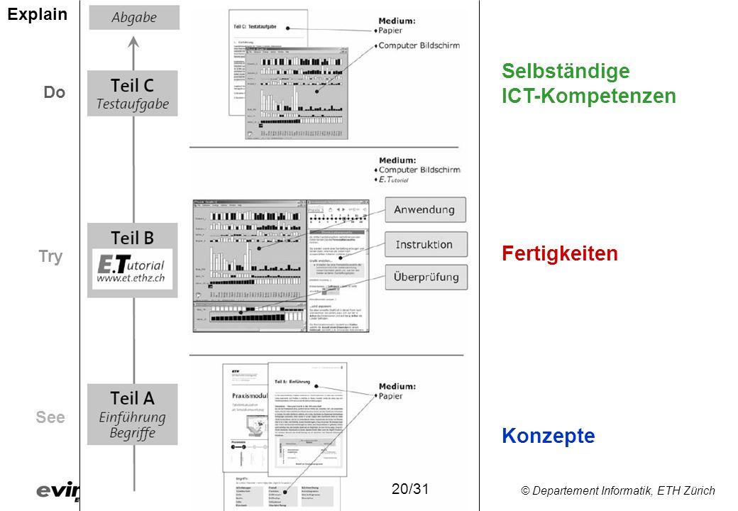 Selbständige ICT-Kompetenzen Fertigkeiten Konzepte Explain Do Try See