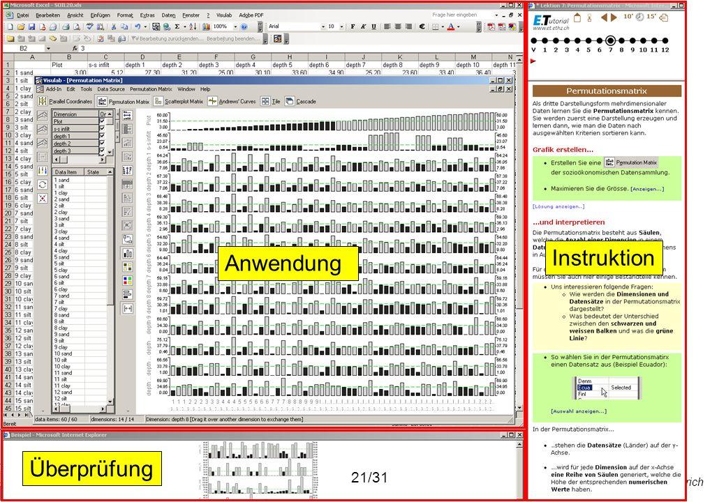 Instruktion Anwendung Überprüfung 21/31