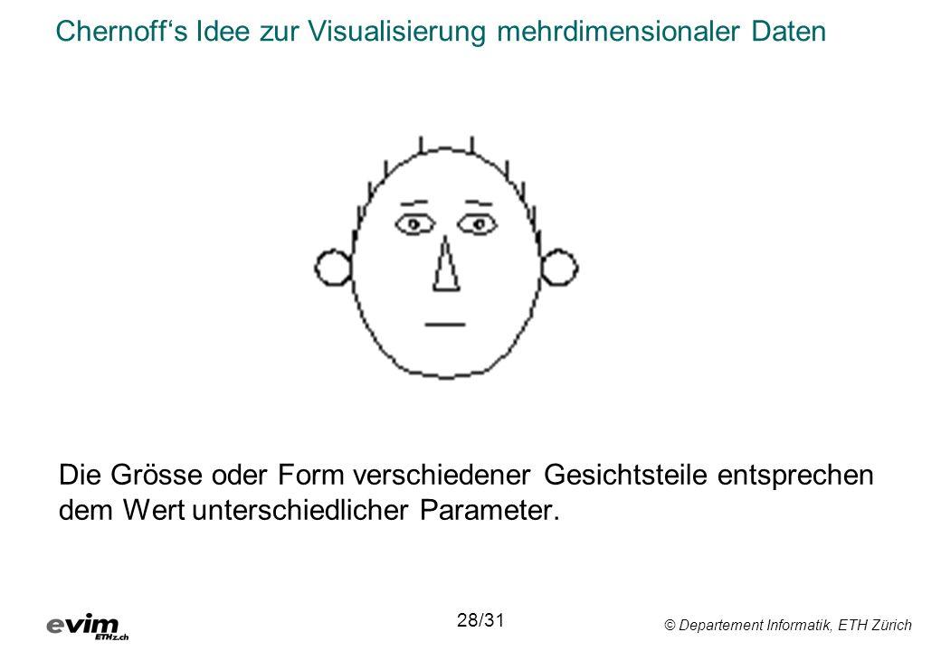 Chernoff's Idee zur Visualisierung mehrdimensionaler Daten