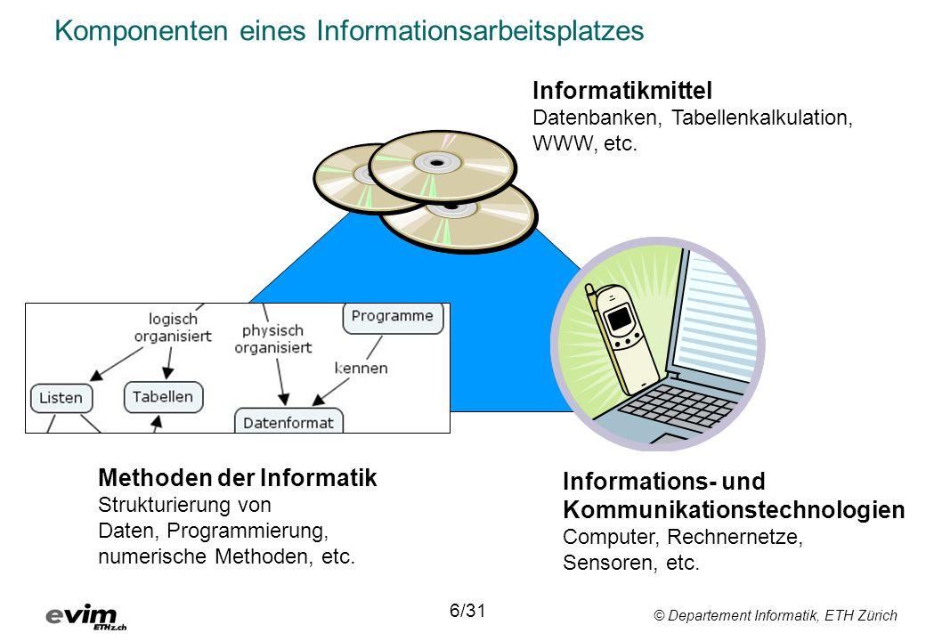 Komponenten eines Informationsarbeitsplatzes