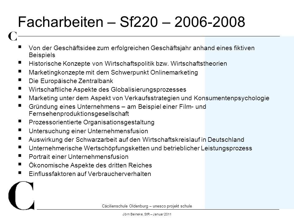 Facharbeiten – Sf220 – 2006-2008 Von der Geschäftsidee zum erfolgreichen Geschäftsjahr anhand eines fiktiven Beispiels.