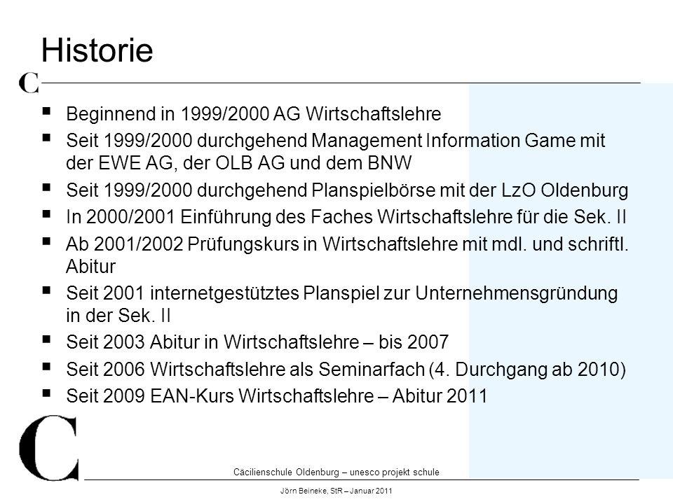 Historie Beginnend in 1999/2000 AG Wirtschaftslehre