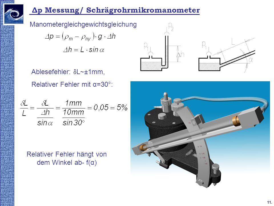Δp Messung/ Schrägrohrmikromanometer