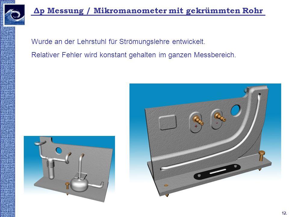 Δp Messung / Mikromanometer mit gekrümmten Rohr