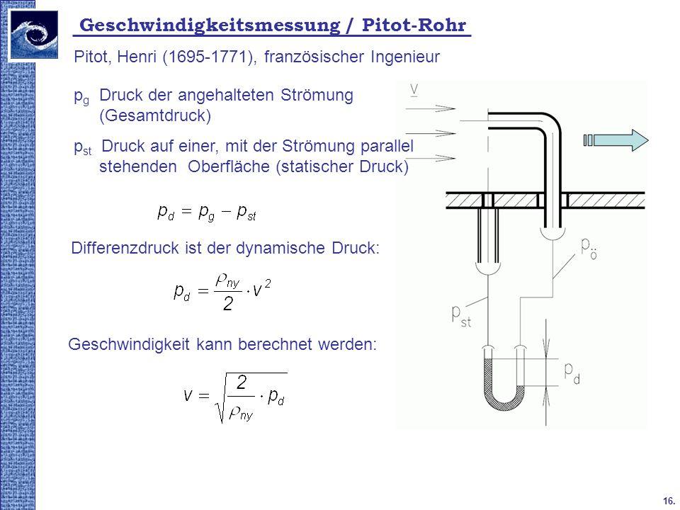 Geschwindigkeitsmessung / Pitot-Rohr