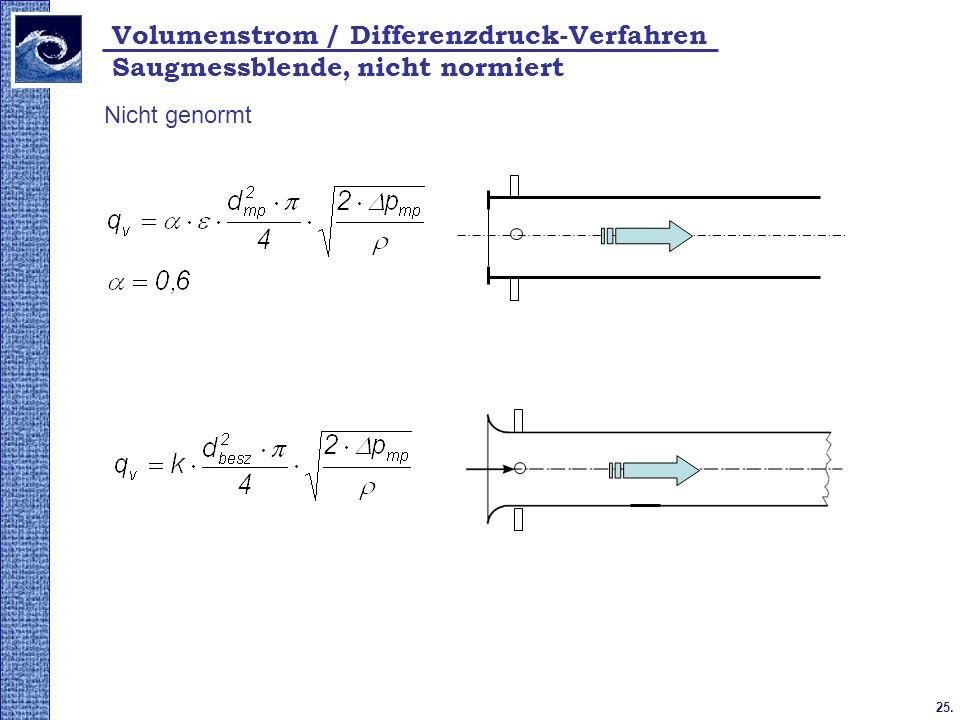 Volumenstrom / Differenzdruck-Verfahren Saugmessblende, nicht normiert