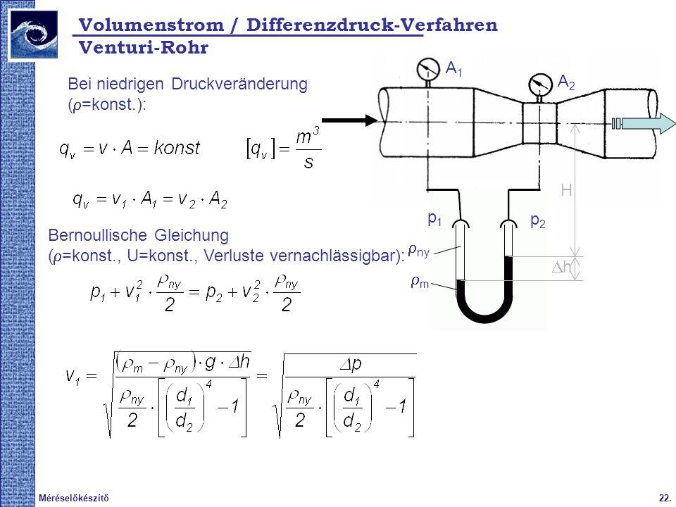 Volumenstrom / Differenzdruck-Verfahren Venturi-Rohr