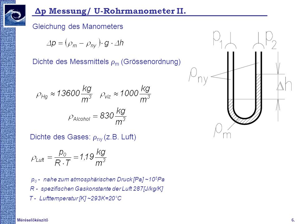 D Δp Messung/ U-Rohrmanometer II. Gleichung des Manometers