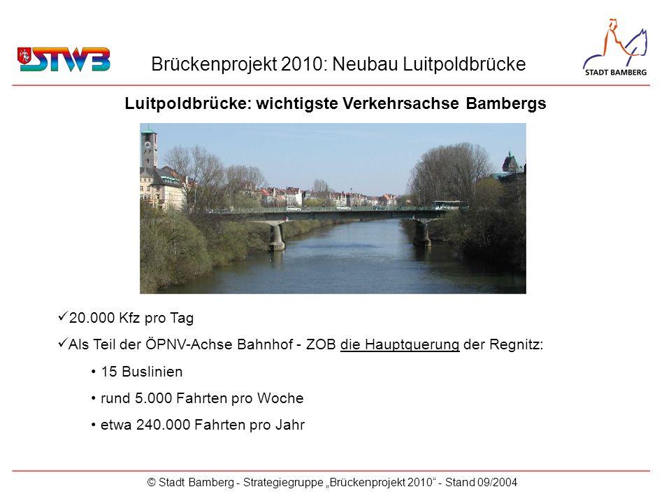 Luitpoldbrücke: wichtigste Verkehrsachse Bambergs