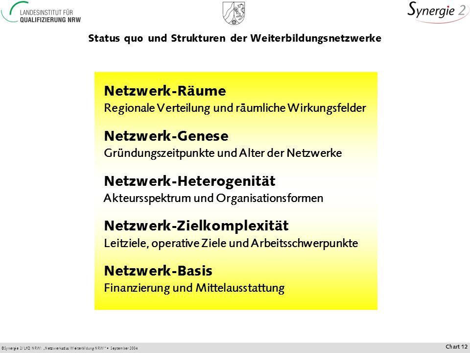 Status quo und Strukturen der Weiterbildungsnetzwerke