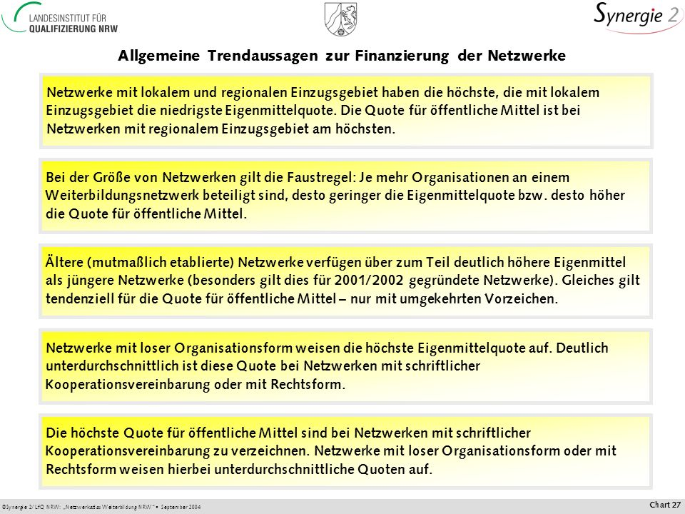 Allgemeine Trendaussagen zur Finanzierung der Netzwerke