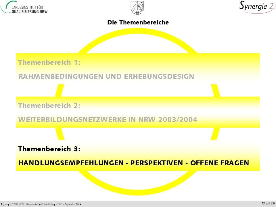 WEITERBILDUNGSNETZWERKE IN NRW 2003/2004 Themenbereich 1: