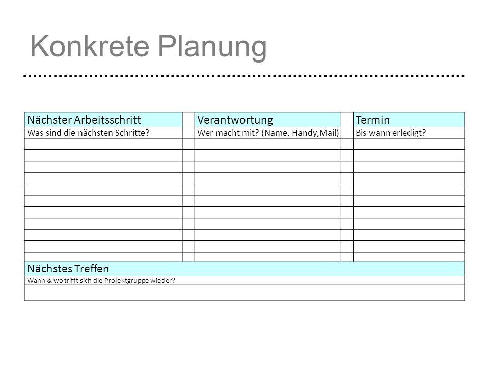 Konkrete Planung Nächster Arbeitsschritt Verantwortung Termin