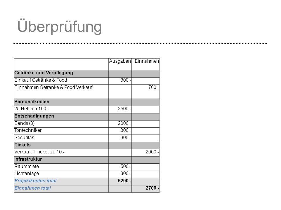 Überprüfung Ausgaben Einnahmen Getränke und Verpflegung