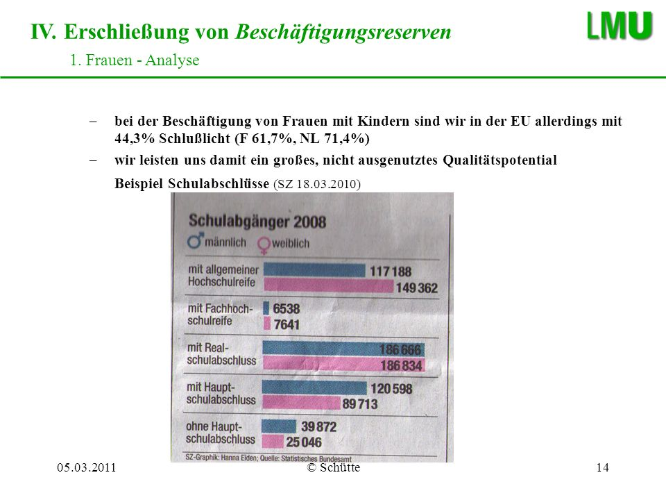 IV. Erschließung von Beschäftigungsreserven 1. Frauen - Analyse