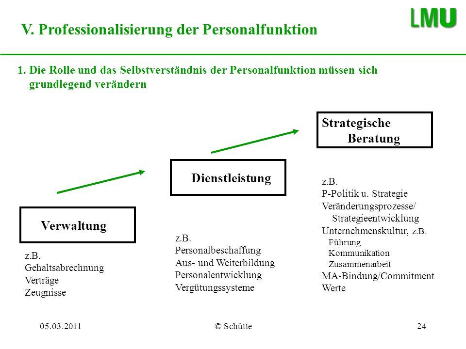 V. Professionalisierung der Personalfunktion