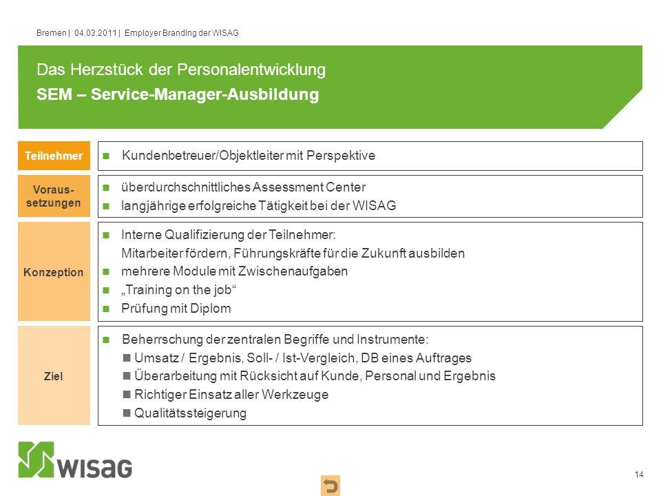 SEM – Service-Manager-Ausbildung