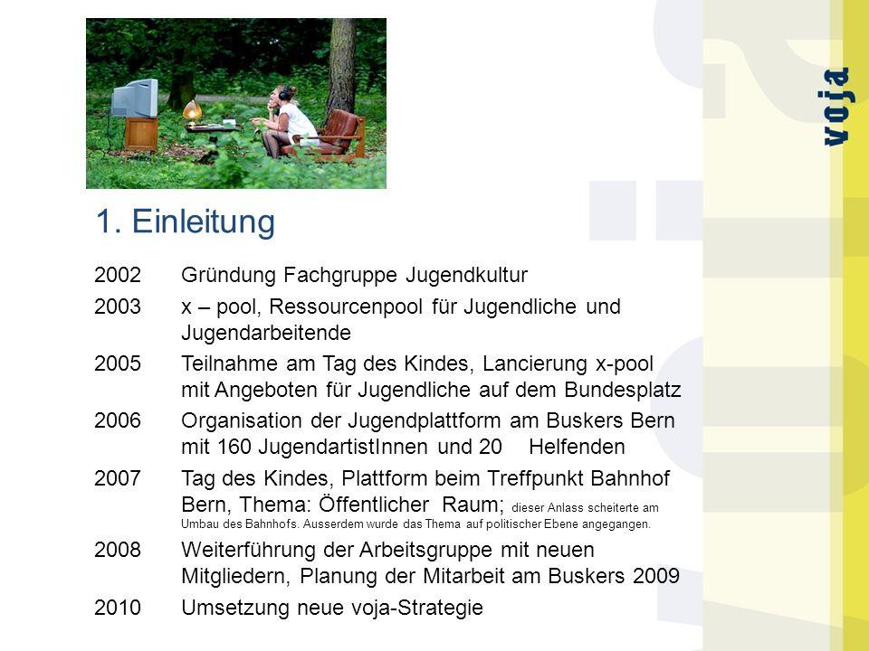 1. Einleitung 2002 Gründung Fachgruppe Jugendkultur