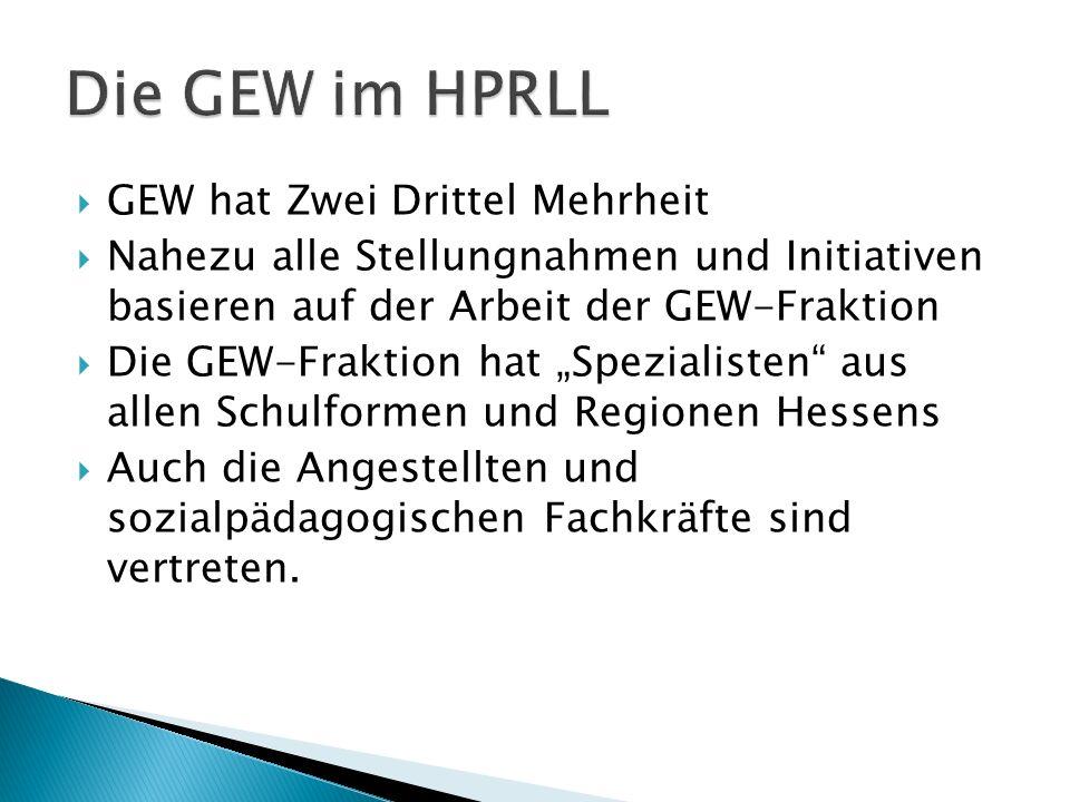 Die GEW im HPRLL GEW hat Zwei Drittel Mehrheit