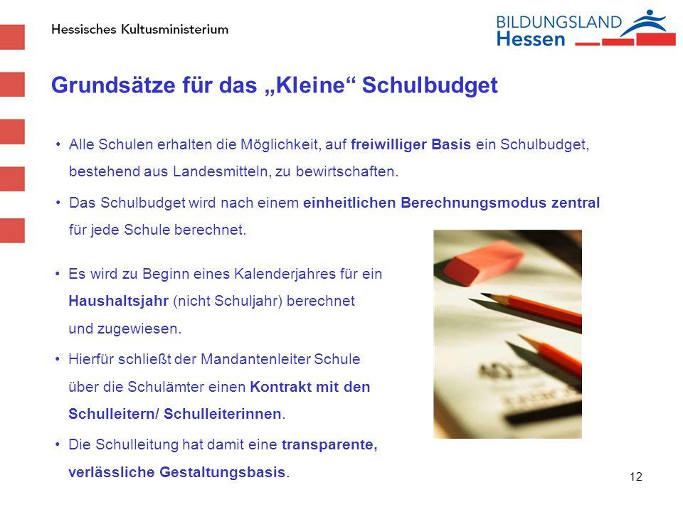 """Grundsätze für das """"Kleine Schulbudget"""