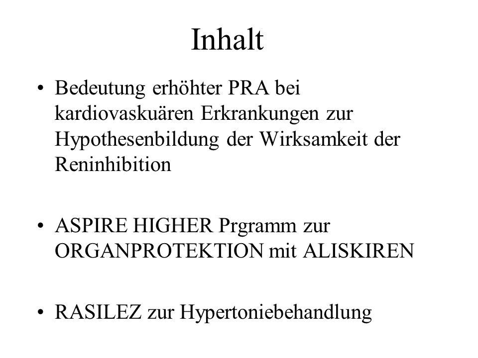 Inhalt Bedeutung erhöhter PRA bei kardiovaskuären Erkrankungen zur Hypothesenbildung der Wirksamkeit der Reninhibition.