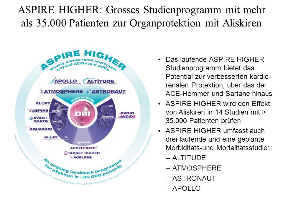 ASPIRE HIGHER: Grosses Studienprogramm mit mehr als 35